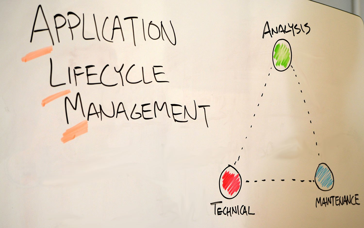 application lifecycle management ALM Arctouch