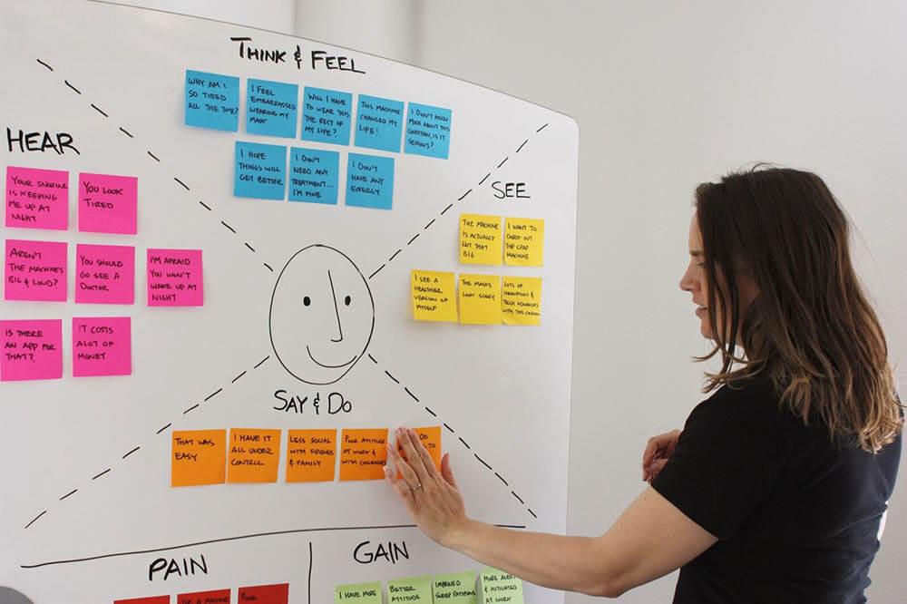 UX design empathy map