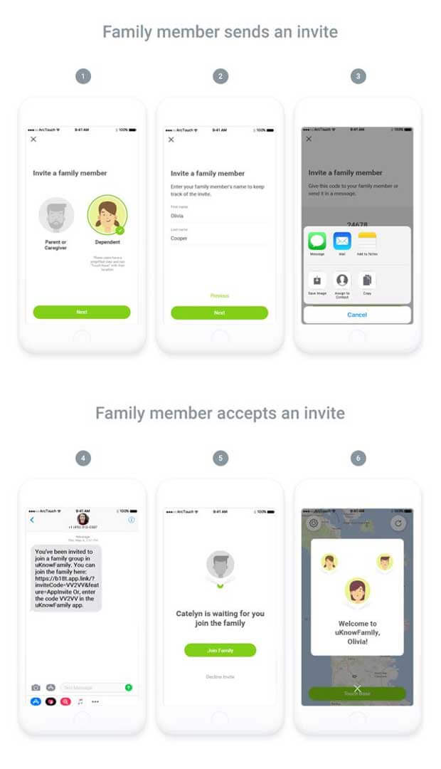 uknowfamily app
