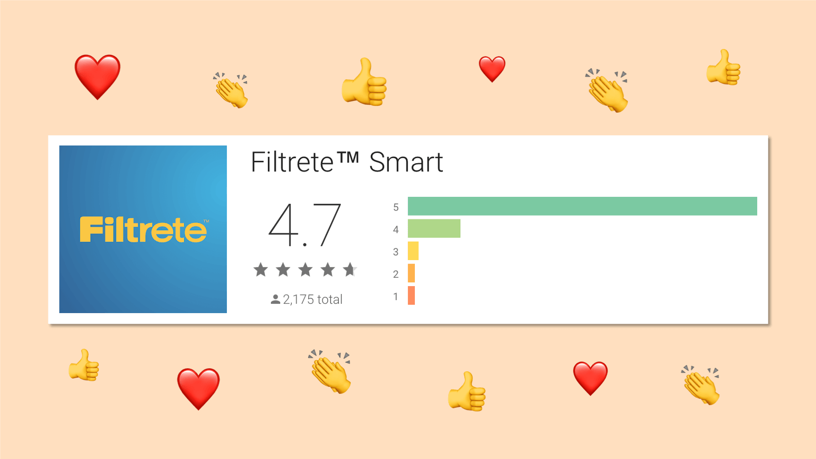3M Filtrete Android App Ratings after Google Play In-App Review API