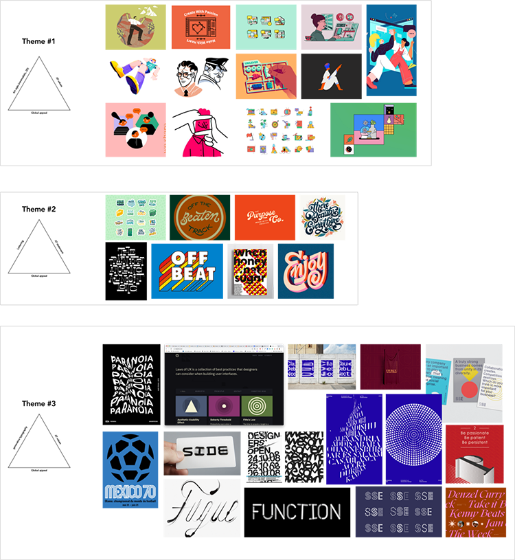 Moodboard for ArcTouch Values T-shirt